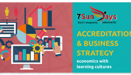 Strategic Accreditation, Market Awareness and Business Growth