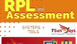 The RPL Assessors Role