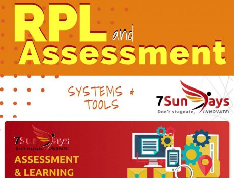 Recognition of Prior Learning – RPL procedure Infographic